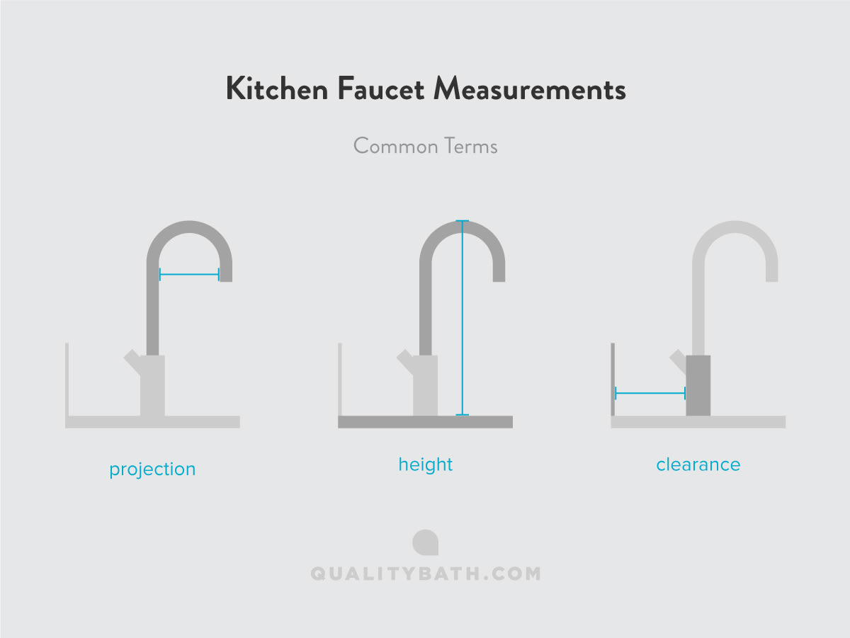 Kitchen Faucets Everything You Need To Know Qualitybath Com Discover